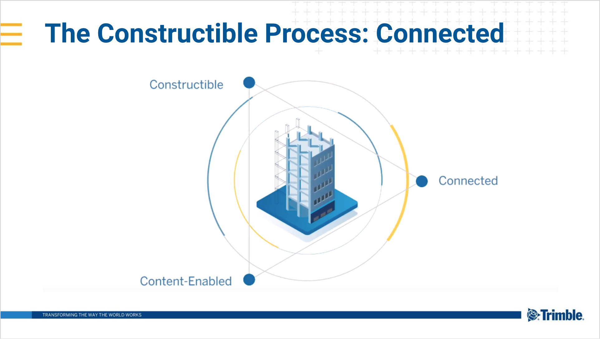 The Constructible Process: Connected